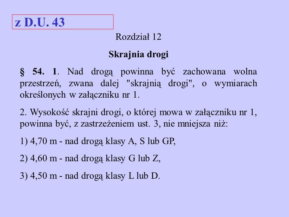 z D.U. 43 Rozdział 12 Skrajnia drogi