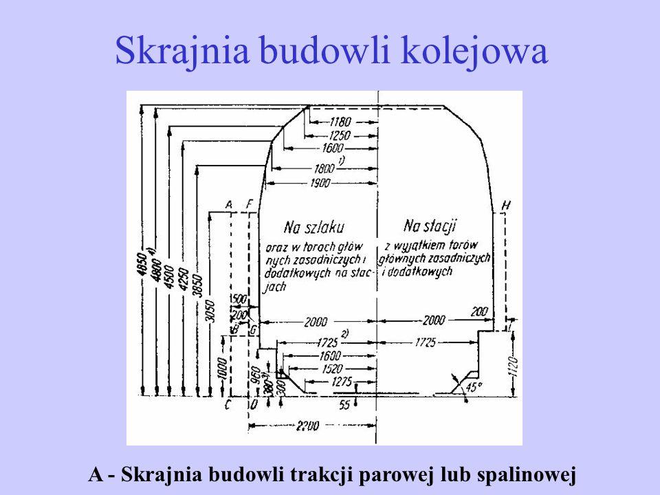 Skrajnia budowli kolejowa