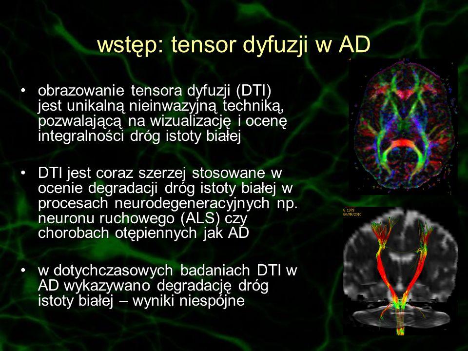 wstęp: tensor dyfuzji w AD
