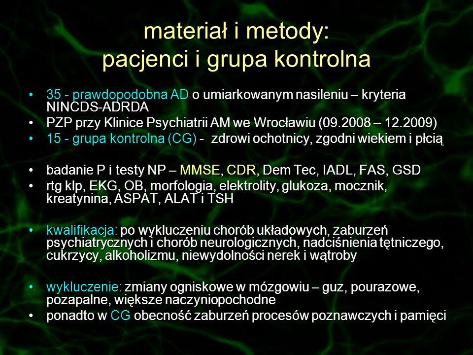 materiał i metody: pacjenci i grupa kontrolna