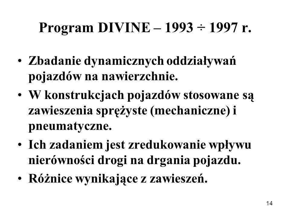 Program DIVINE – 1993 ÷ 1997 r. Zbadanie dynamicznych oddziaływań pojazdów na nawierzchnie.