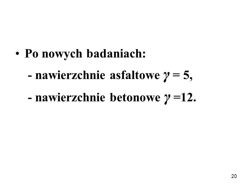 Po nowych badaniach: - nawierzchnie asfaltowe γ = 5, - nawierzchnie betonowe γ =12.