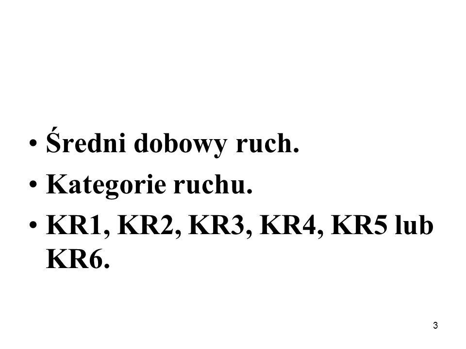 Średni dobowy ruch. Kategorie ruchu. KR1, KR2, KR3, KR4, KR5 lub KR6.