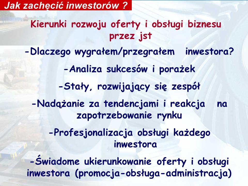Jak zachęcić inwestorów