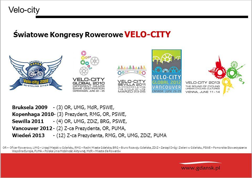 Światowe Kongresy Rowerowe VELO-CITY