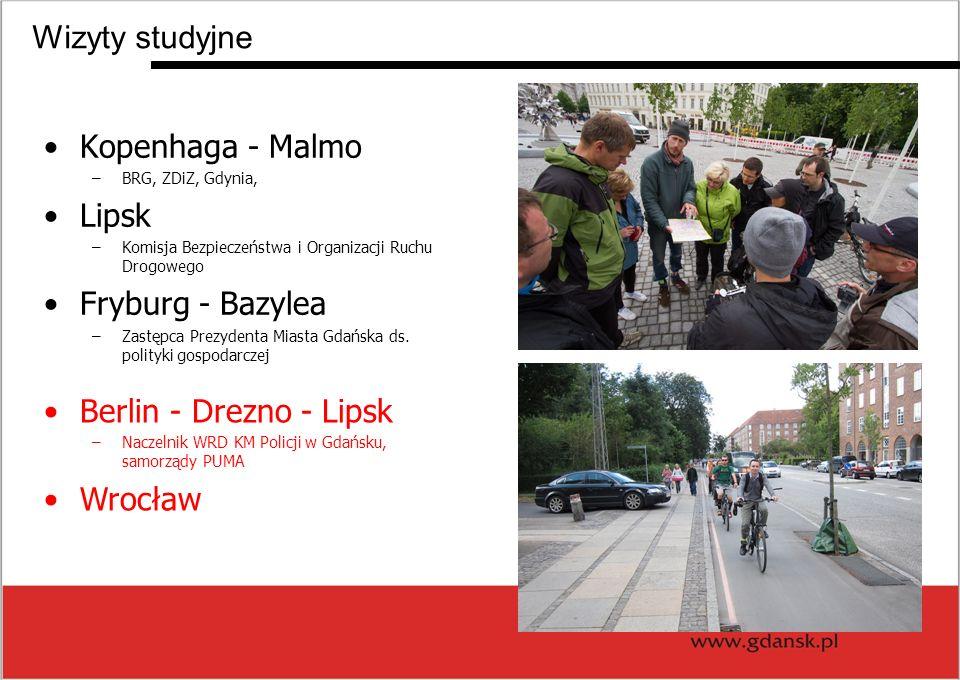 Wizyty studyjne Kopenhaga - Malmo Lipsk Fryburg - Bazylea