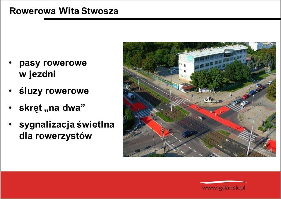 Rowerowa Wita Stwosza pasy rowerowe w jezdni. śluzy rowerowe.