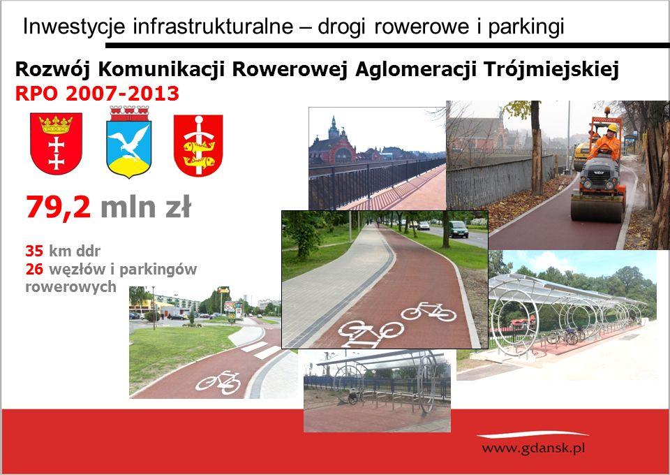 79,2 mln zł Inwestycje infrastrukturalne – drogi rowerowe i parkingi