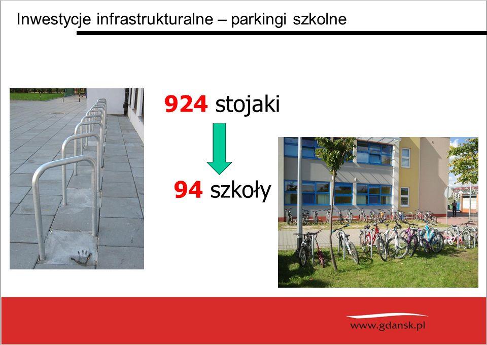 Inwestycje infrastrukturalne – parkingi szkolne
