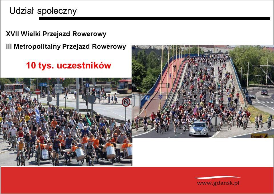 Udział społeczny 10 tys. uczestników XVII Wielki Przejazd Rowerowy
