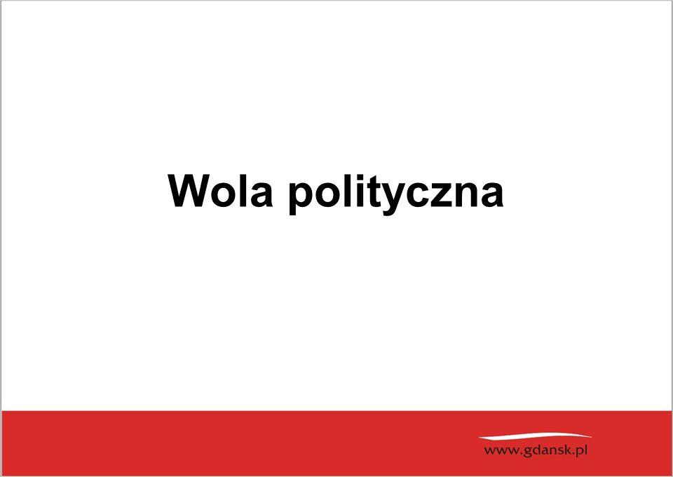 Wola polityczna 7