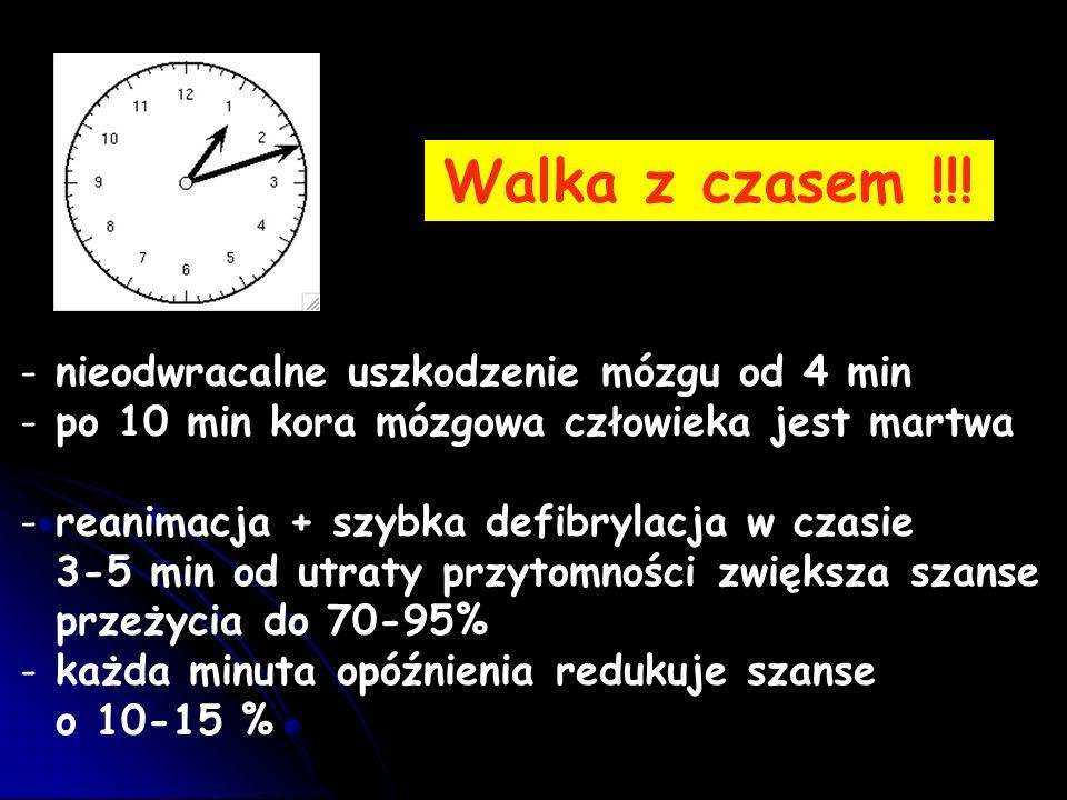 Walka z czasem !!! nieodwracalne uszkodzenie mózgu od 4 min
