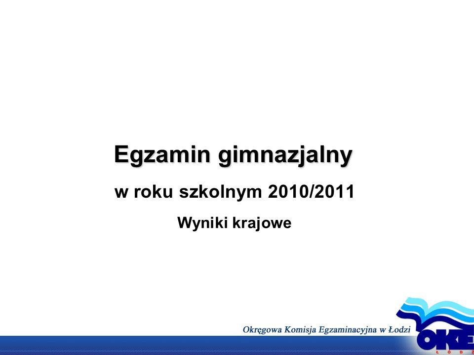 Egzamin gimnazjalny w roku szkolnym 2010/2011 Wyniki krajowe