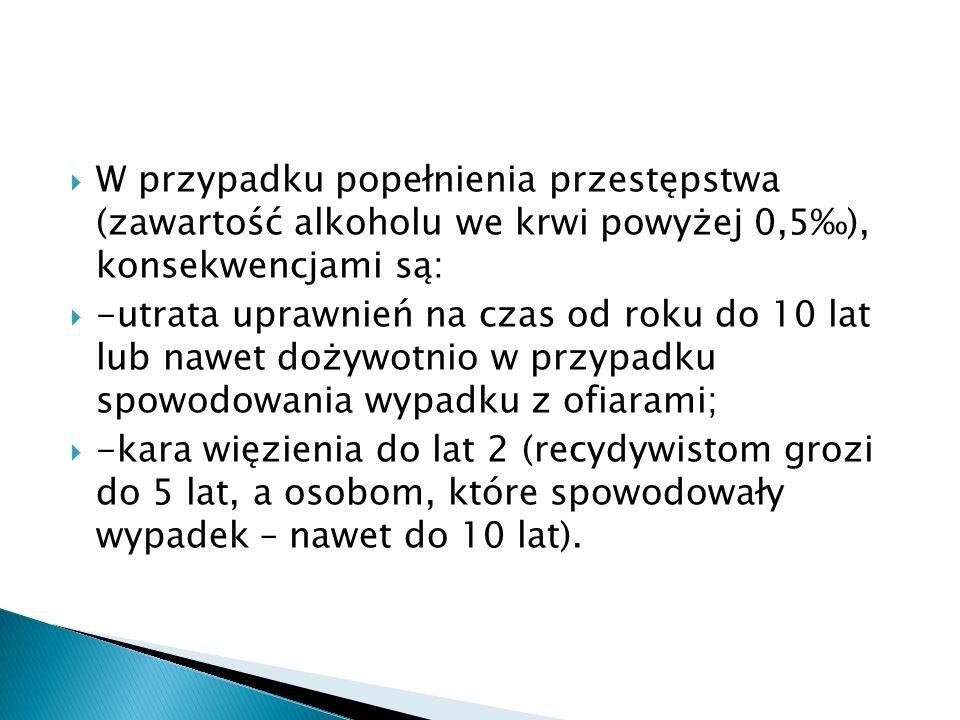 W przypadku popełnienia przestępstwa (zawartość alkoholu we krwi powyżej 0,5‰), konsekwencjami są: