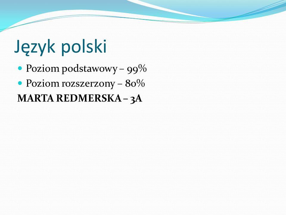 Język polski Poziom podstawowy – 99% Poziom rozszerzony – 80%