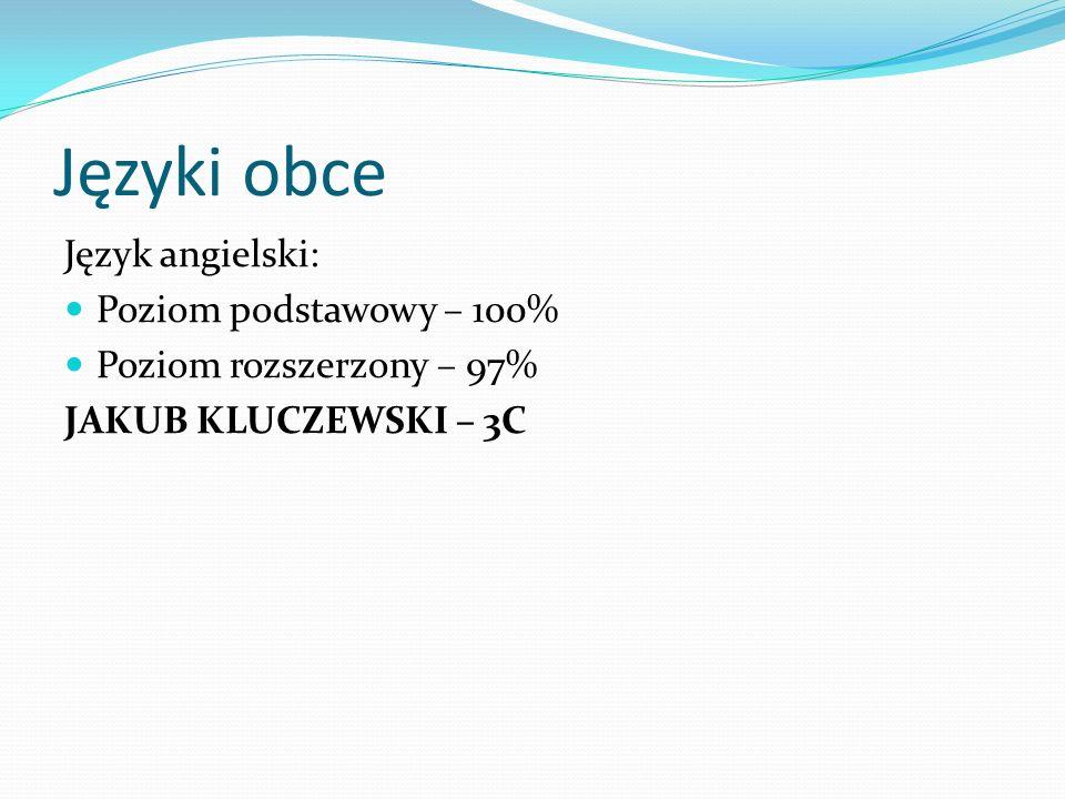 Języki obce Język angielski: Poziom podstawowy – 100%