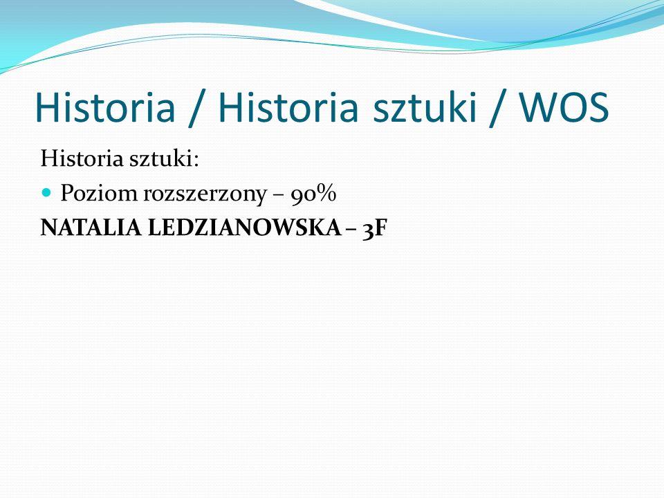 Historia / Historia sztuki / WOS