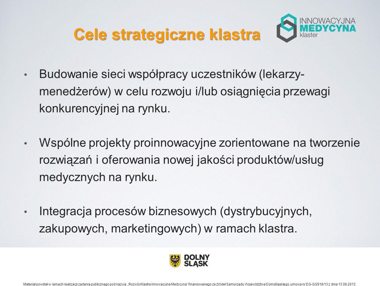 Cele strategiczne klastra