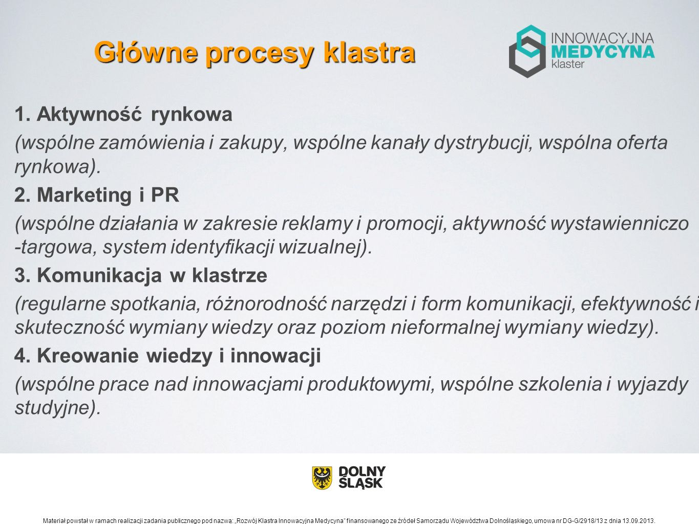 Główne procesy klastra