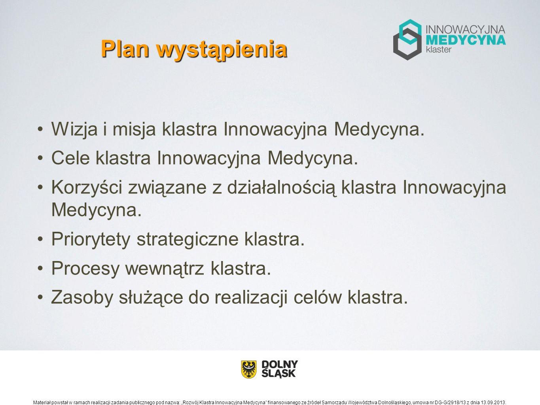 Plan wystąpienia Wizja i misja klastra Innowacyjna Medycyna.