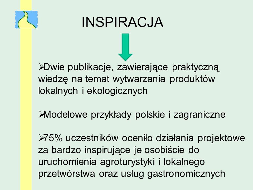 INSPIRACJA Dwie publikacje, zawierające praktyczną wiedzę na temat wytwarzania produktów lokalnych i ekologicznych.