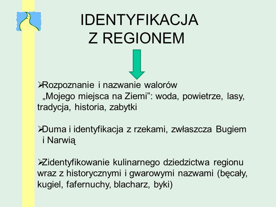 IDENTYFIKACJA Z REGIONEM Rozpoznanie i nazwanie walorów
