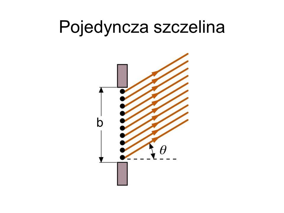 Pojedyncza szczelina b