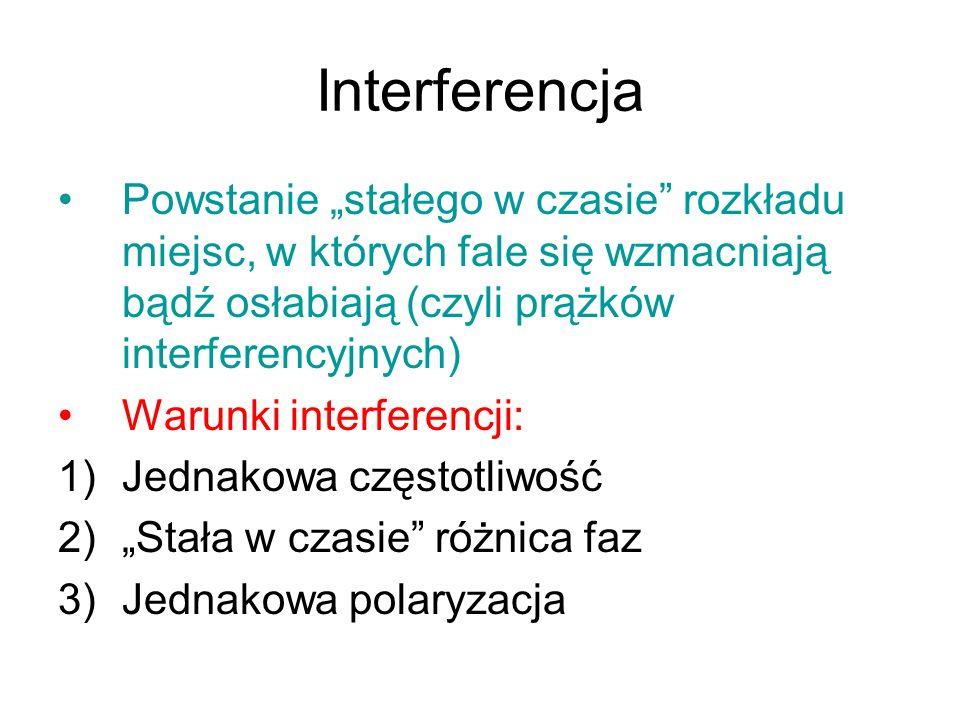 """Interferencja Powstanie """"stałego w czasie rozkładu miejsc, w których fale się wzmacniają bądź osłabiają (czyli prążków interferencyjnych)"""