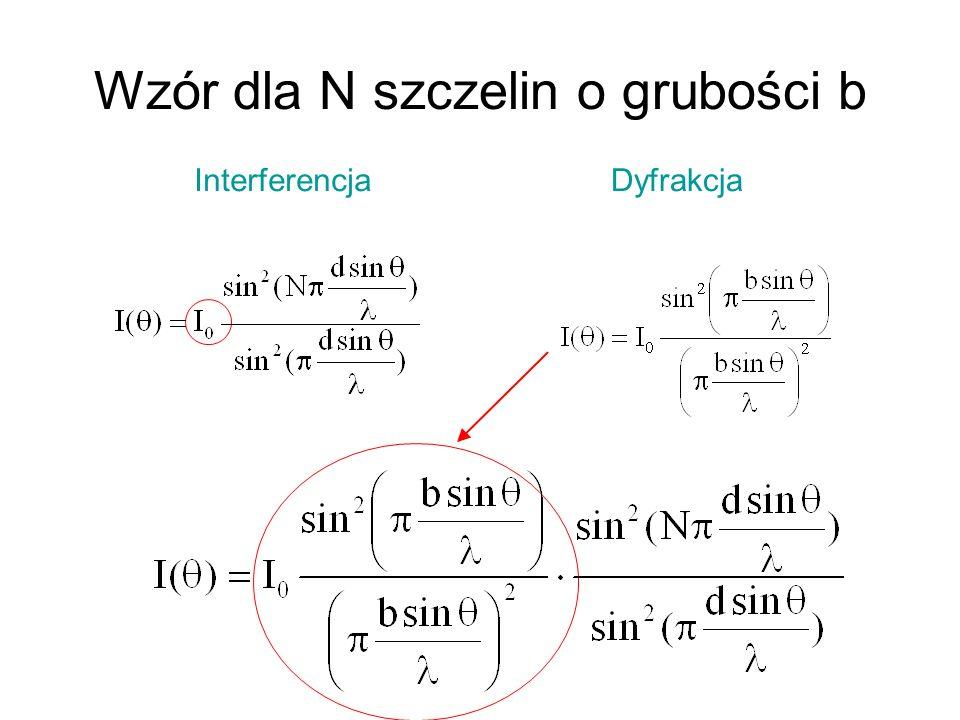 Wzór dla N szczelin o grubości b