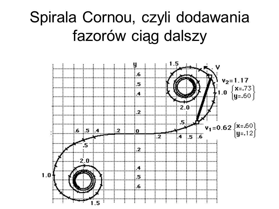 Spirala Cornou, czyli dodawania fazorów ciąg dalszy