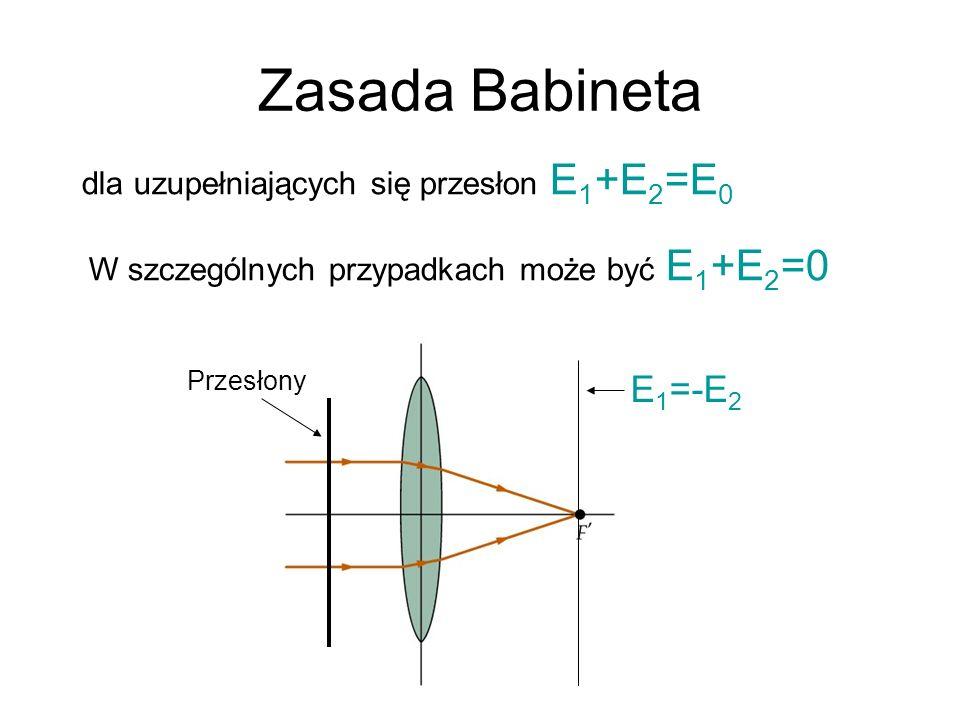 Zasada Babineta E1=-E2 dla uzupełniających się przesłon E1+E2=E0