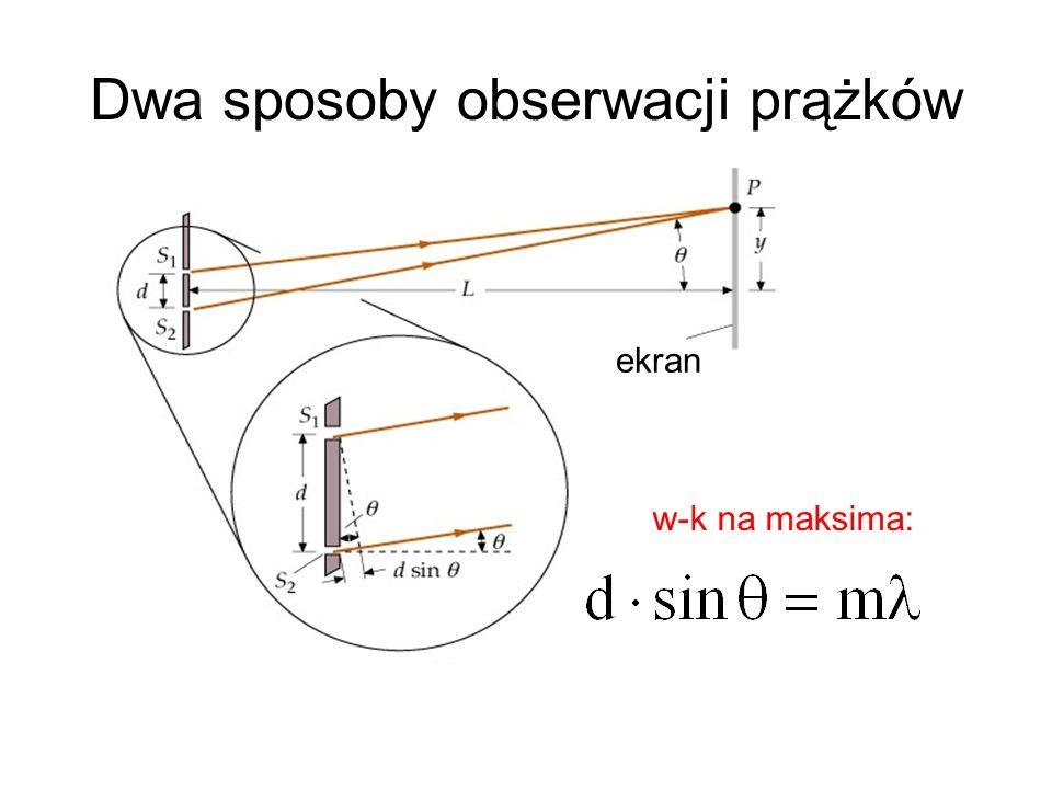 Dwa sposoby obserwacji prążków