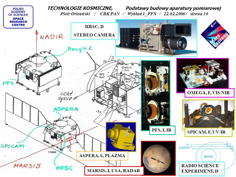 TECHNOLOGIE KOSMICZNE, Podstawy budowy aparatury pomiarowej Piotr Orleański / CBK PAN / Wykład 1_PFS / 22.02.2006 / strona 10