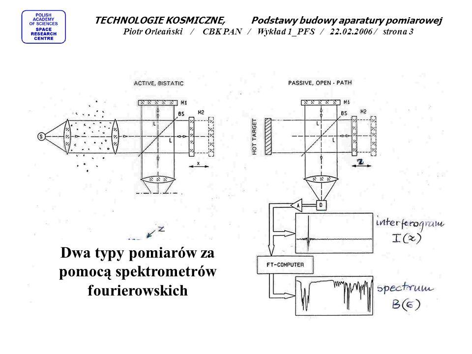 Dwa typy pomiarów za pomocą spektrometrów fourierowskich