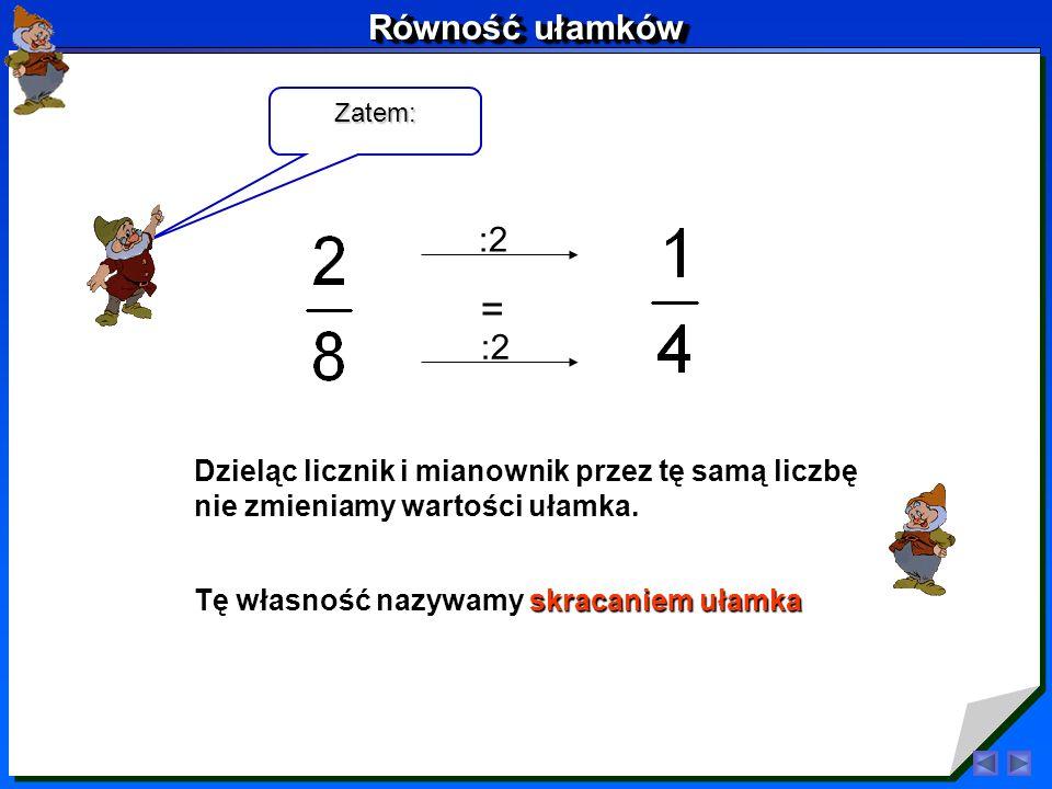 Równość ułamków Zatem: :2. = :2. Dzieląc licznik i mianownik przez tę samą liczbę. nie zmieniamy wartości ułamka.