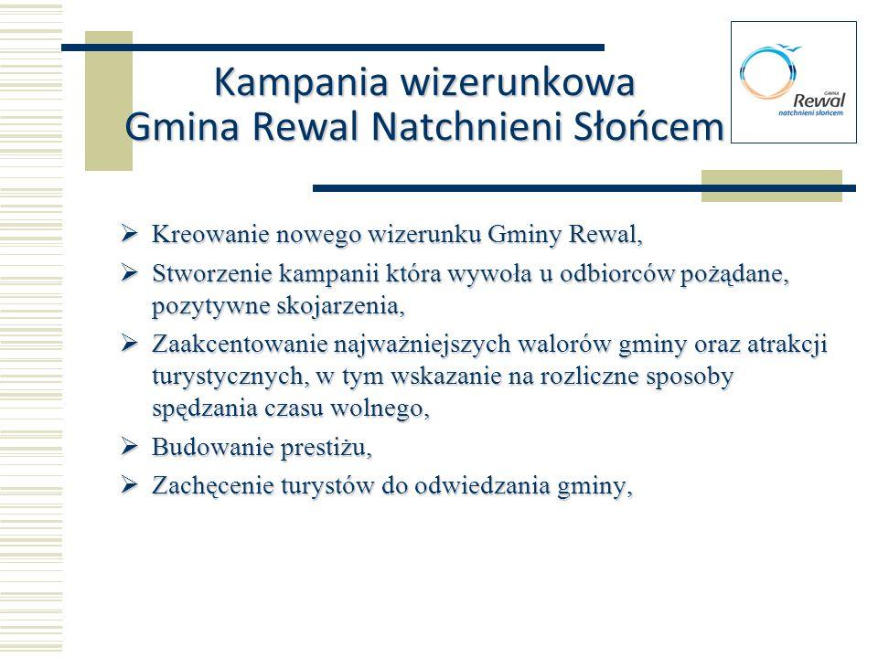 Kampania wizerunkowa Gmina Rewal Natchnieni Słońcem
