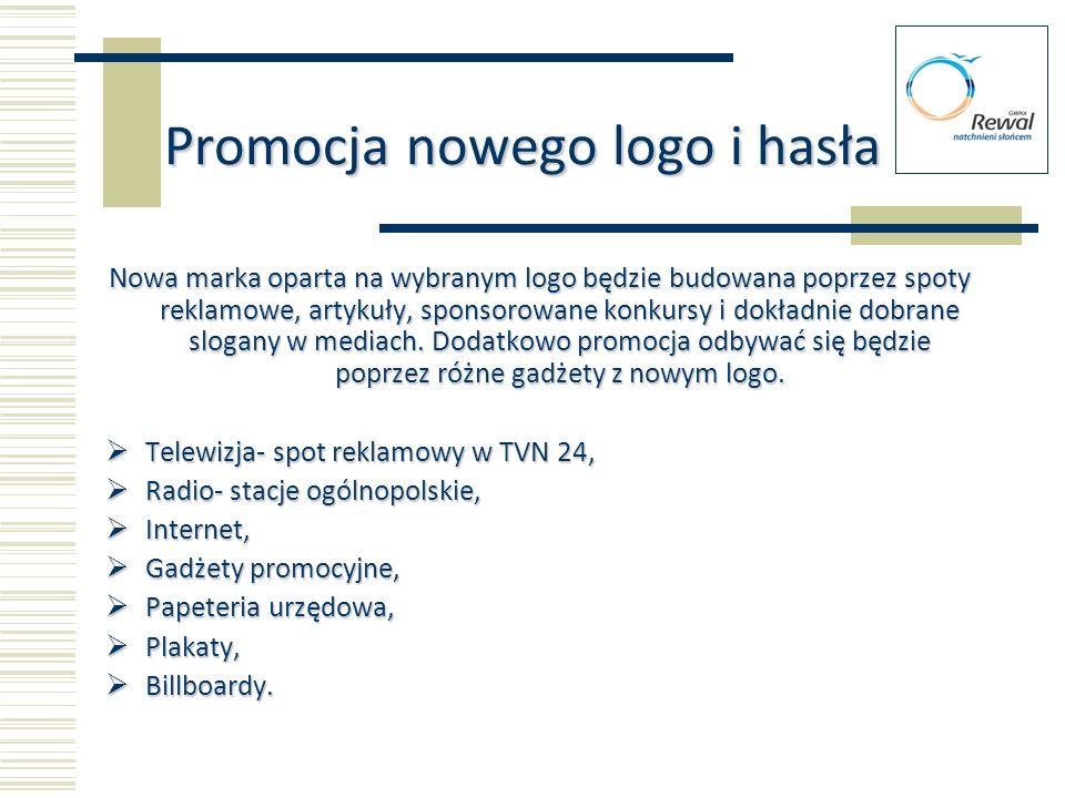 Promocja nowego logo i hasła