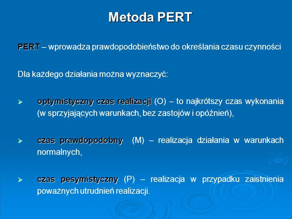 Metoda PERT PERT – wprowadza prawdopodobieństwo do określania czasu czynności. Dla każdego działania można wyznaczyć: