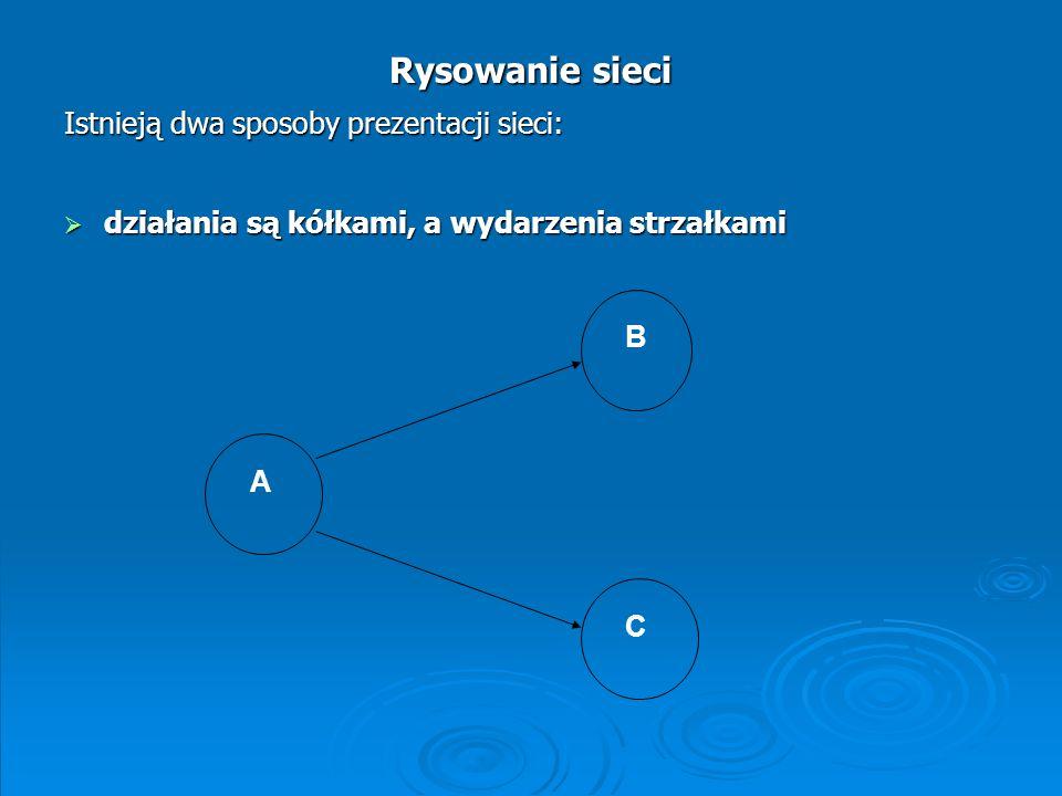 Rysowanie sieci Istnieją dwa sposoby prezentacji sieci: