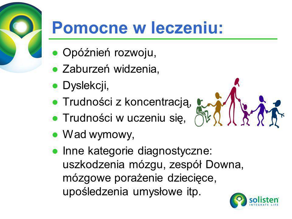 Pomocne w leczeniu: Opóźnień rozwoju, Zaburzeń widzenia, Dyslekcji,