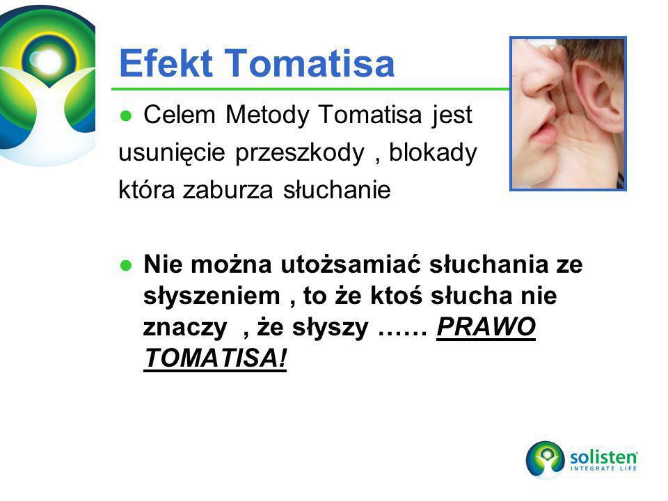 Efekt Tomatisa Celem Metody Tomatisa jest