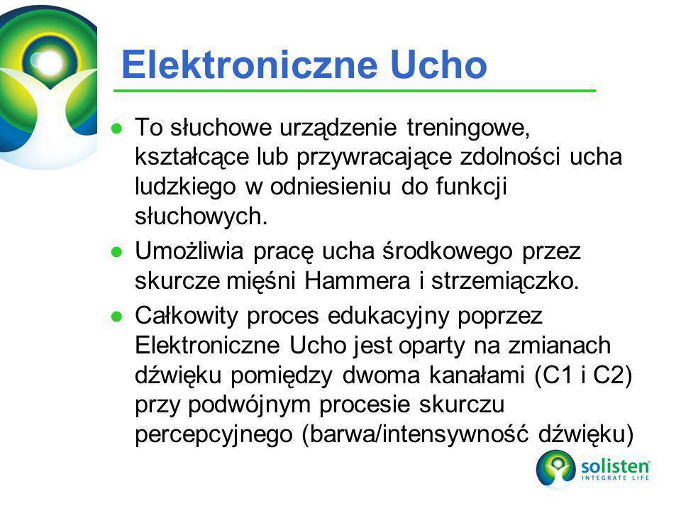 Elektroniczne Ucho To słuchowe urządzenie treningowe, kształcące lub przywracające zdolności ucha ludzkiego w odniesieniu do funkcji słuchowych.