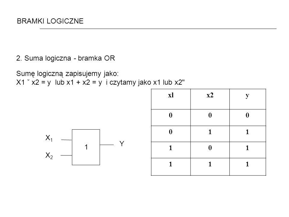 BRAMKI LOGICZNE 2. Suma logiczna - bramka OR. Sumę logiczną zapisujemy jako: X1 ˇ x2 = y lub x1 + x2 = y i czytamy jako x1 lub x2