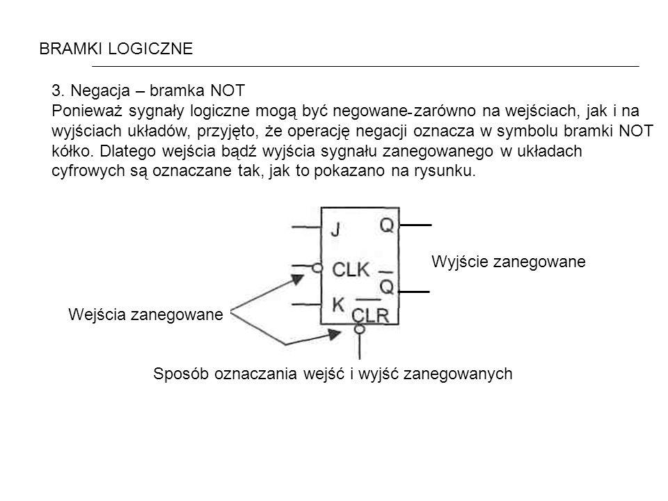 BRAMKI LOGICZNE 3. Negacja – bramka NOT.