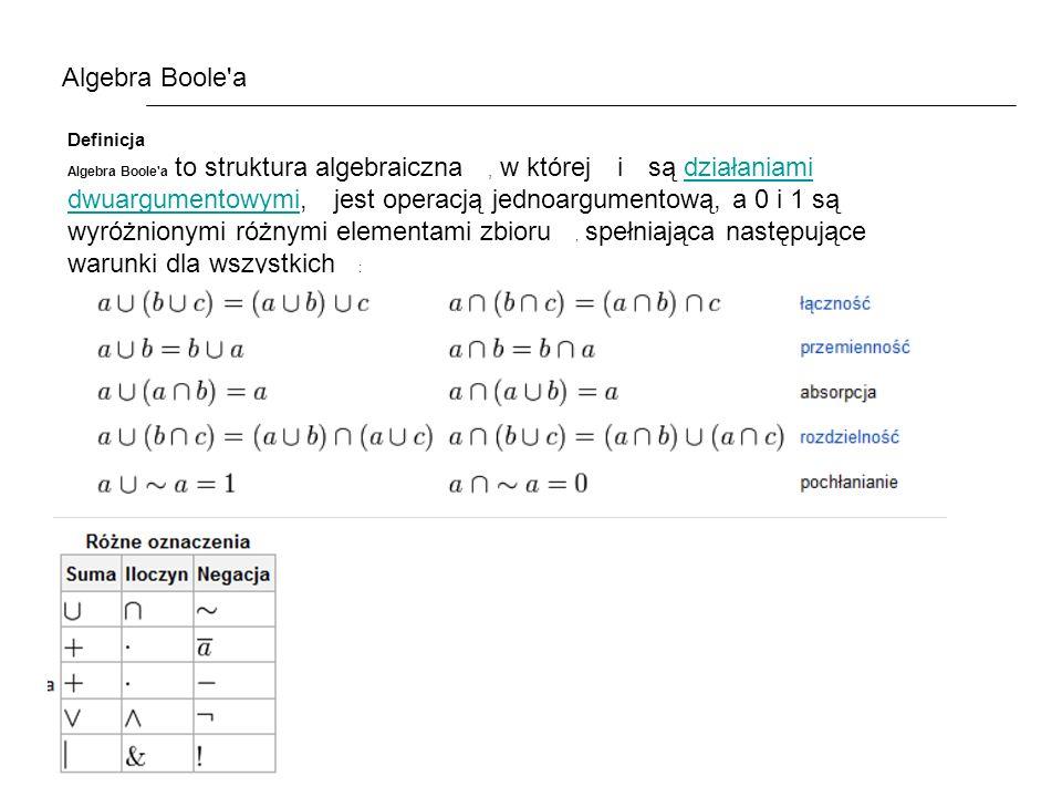 Algebra Boole a Definicja
