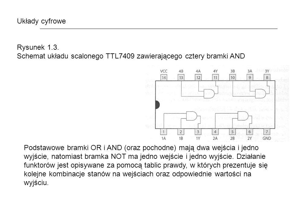 Układy cyfrowe Rysunek 1.3. Schemat układu scalonego TTL7409 zawierającego cztery bramki AND.