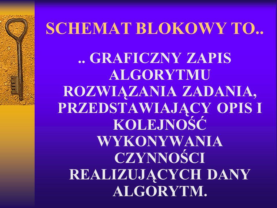 SCHEMAT BLOKOWY TO..