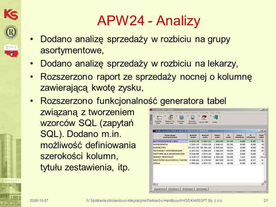APW24 - Analizy Dodano analizę sprzedaży w rozbiciu na grupy asortymentowe, Dodano analizę sprzedaży w rozbiciu na lekarzy,