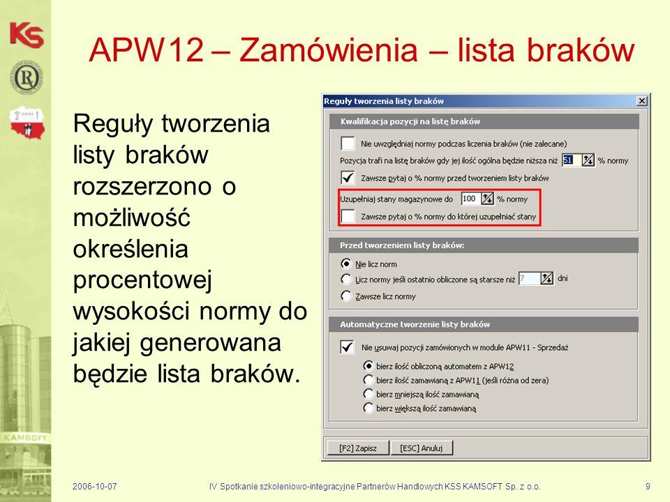 APW12 – Zamówienia – lista braków
