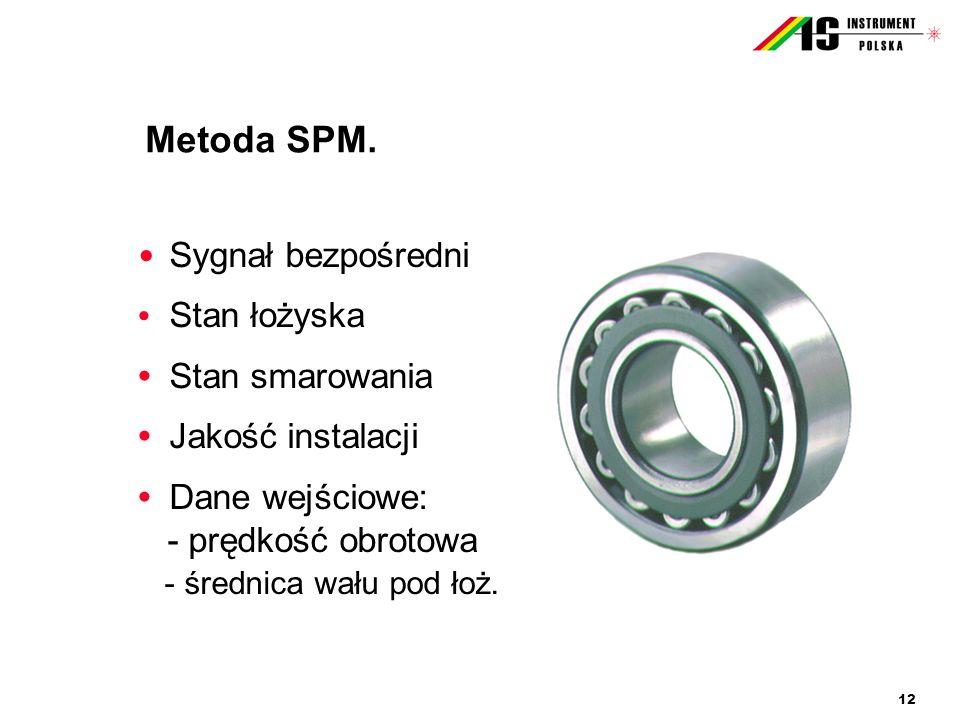 Metoda SPM. • Stan smarowania • Jakość instalacji • Dane wejściowe: